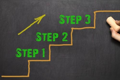social media marketing strategy step by step guide
